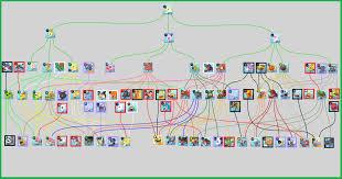 Nyaromon Evolution Chart Cyber Sleuth Digimon Evolution Charts Digimon