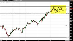 Gold Breaks Below Apex Of Compression Triangle Kitco News