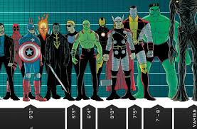 Marvel Heroes Height