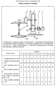 Задание Привод подвесного конвейера Готовые курсовые по ДМ из Содержание