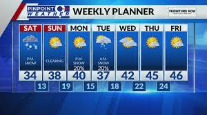 Temperature drop, snow shock tourists in Evergreen   FOX31 Denver