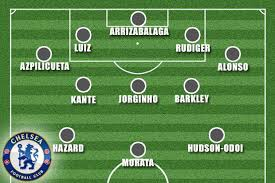 Wednesday 8.15pm gmt, sky sports venue: Chelsea Fc Starting Lineup For Today Game