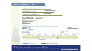high level project schedule capitol accessibility maintenance and safety project schedule