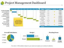 Powerpoint Project Management Templates Project Management Dashboard Ppt Powerpoint Presentation