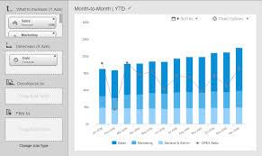 Chart Visualization Visualization Chart Preview Datapine