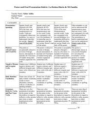 oral essay rubric  th grade powerpoint presentation rubric essay rubric high