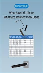 Rio Grande Jewelers Saw Blade Size For Drill Bit Size Chart