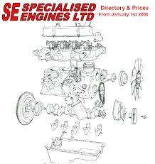 specialised engines