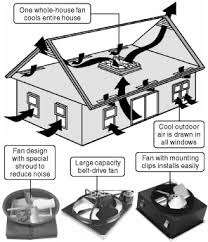 641 whole house fans cool house quietly and inexpensively, easy to house ceiling fan wiring diagram click here to see a descriptive illustration