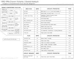 Ford Crown Victoria Fuse Box Legend Grand Marquis Fuse Box