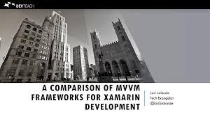 Xamarin Mvvm Light Mvvmlight Hashtag On Twitter