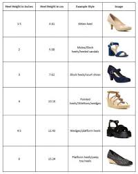Couple Height Difference Chart Heels Your Questions Answered Shoe Zone Shoe Zone Blog