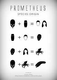 Alien Chart Prometheus Species Origin Chart Aliens Movie Predator