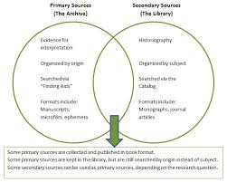 Primary And Secondary Succession Venn Diagram Venn Diagram Primary Secondary Free Wiring Diagram For You