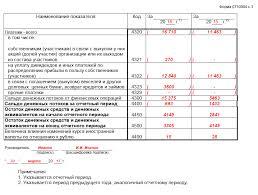 Отчет о движении денежных средств форма  Отчет о движении денежных средств