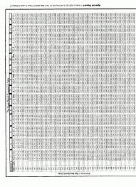 Bench Chart How To Archive Weighty Matters Pertaining To Bench Press