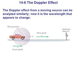 4 14 6 the doppler effect the doppler effect from a moving source can be yzed similarly now it is the wavelength that appears to change