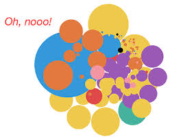 Fun With D3js Data Visualization Eye Candy With Streaming
