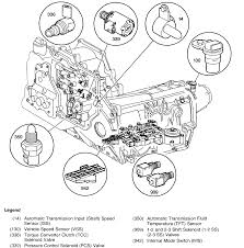 1995 dodge neon wiring diagram 1995 discover your wiring diagram 2carpros