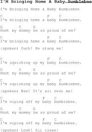 Childhood Songs And Rhymes Childrens Songs And Nursery Rhymes