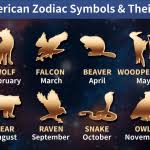 Image result for native indian zodiac signs