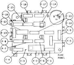 ford mustang (1983 1986) fuse box diagram auto genius mustang fuse box diagram ford mustang (1983 1986) fuse box diagram