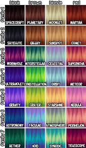 Unnatural Hair Color Chart Hello So Anyways Ive Been Wanting To Do This For