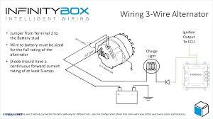 2005 honda civic alternator diagram wiring michaelhannan co 2002 honda civic alternator diagram best international wiring schematic in at