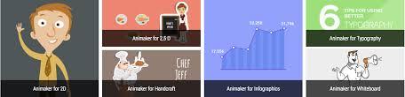 6 types of videos using animaker