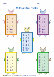 blank times tables