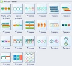business process template business process template business process diagram software create