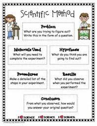 Scientific Method 2Nd Grade | Scientific Method Worksheet | Teaching ...