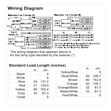 lamp t ballast wiring diagram image wiring 4 lamp t5 ballast wiring diagram solidfonts on 4 lamp t5 ballast wiring diagram