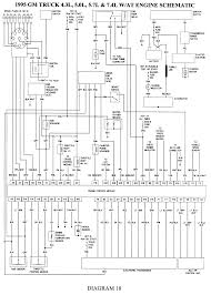 1995 s10 radio wiring diagram 1995 wiring diagrams online