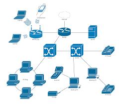 Network Diagram Internet Network Diagram Template Lucidchart