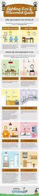 types of interior lighting. Types Of Interior Lighting. Ambient Light Lamp Mood Lighting Lamps Track Bathroom Tips