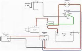 similiar allis chalmers wd wiring diagram keywords wiring diagram generator allischalmers forum