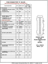 fuse diagram for 2001 gmc denali wirdig wiring diagram for 2002 suburban get image about wiring diagram