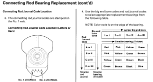 Engine Bearing Clearance Chart Main And Rod Bearings Hmm S2ki Honda S2000 Forums