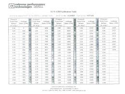 Duct Sizing Chart Cfm Return Duct Size Miahome Co