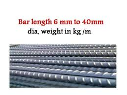 Bar Weight In Kg M 6 Mm To 40mm Dia