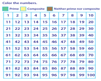 43 You Will Love Prime Composite Numbers Chart