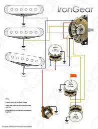 new wiring diagram for fender stratocaster 5 way switch Wiring Diagram for Strat Players Deluxe wiring diagram for fender stratocaster 5 way switch fresh wiring diagram for fender stratocaster 5 way