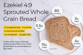 Ezekiel Bread Nutrition Facts Calories Carbs And Health