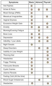 Hormone Women Sea Mist Medical Weightloss