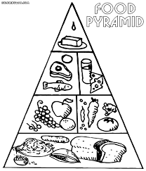 Glamorous Food Pyramid Coloring Page Pages Surfnetkids For Kids