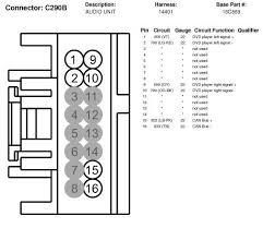 wiring diagram f150online forums 2004 f150 engine wiring harness at 2005 F150 Wiring Harness