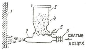 Отчет Для нанесения крошки на грунт используют воздушные или механические крошкометы рис 7 позволяющие значительно повысить производительность труда и