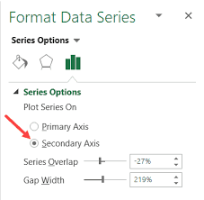 Excel Charts How To Add Secondary Axis How To Add A Secondary Axis In Excel Charts Easy Guide
