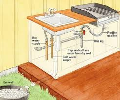 Wonderful Delightful Design Build Your Own Outdoor Kitchen Magnificent 1000 Images  About Outdoor Kitchens On Pinterest